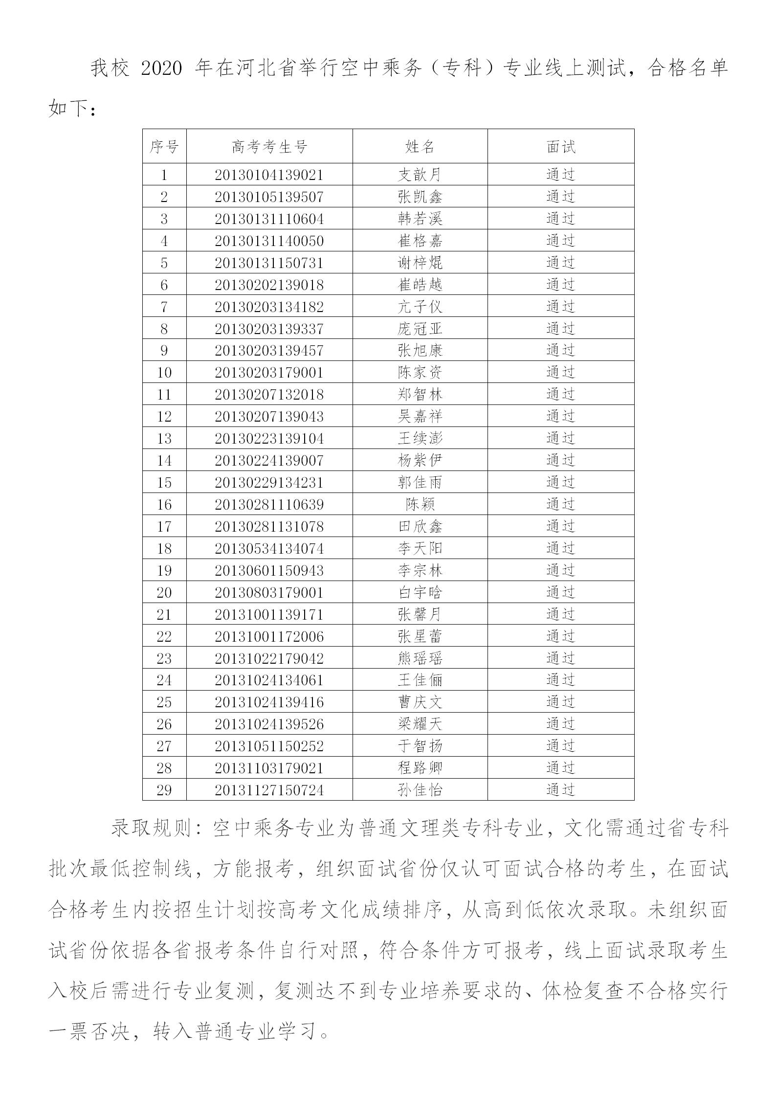 2020河北省空乘名单_01.png